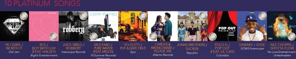RIAA's Mid-Year Platinum Songs, Migos, Yo Gotti, DaBaby And More